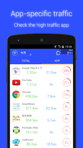 Data Usage Monitor 1.15.1590 preview 2